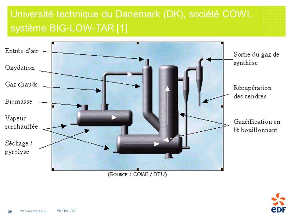 Université technique du Danemark (DK), société COWI, système BIG-LOW-TAR [1]